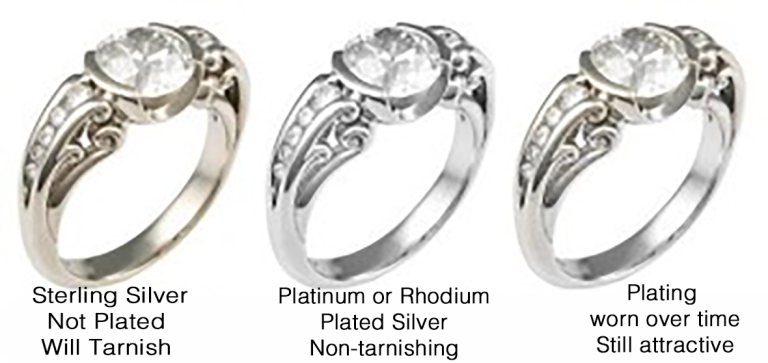 This Image of Different Stages of Rhodium Plating Shows White Rhodium's Effect and its Gradual Wearing. Black Platinum/Rhodium Will Wear Similarly. Image – Fox Fine Jewelry